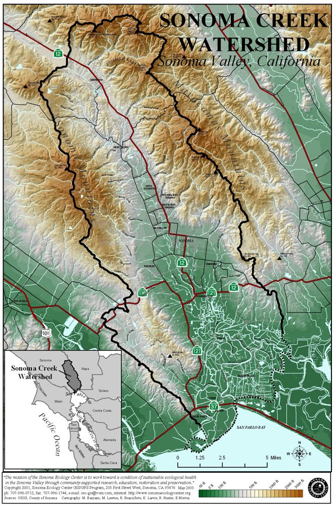 Sonoma Creek Watershed